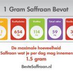 Voedingswaarde van Saffraan
